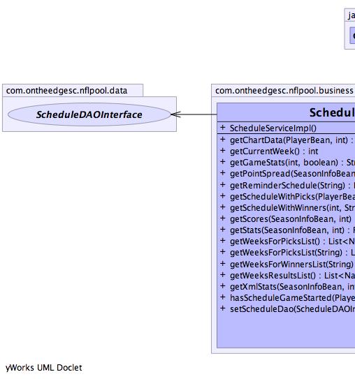 ScheduleServiceImpl (uPickem 0 0 1-SNAPSHOT API)